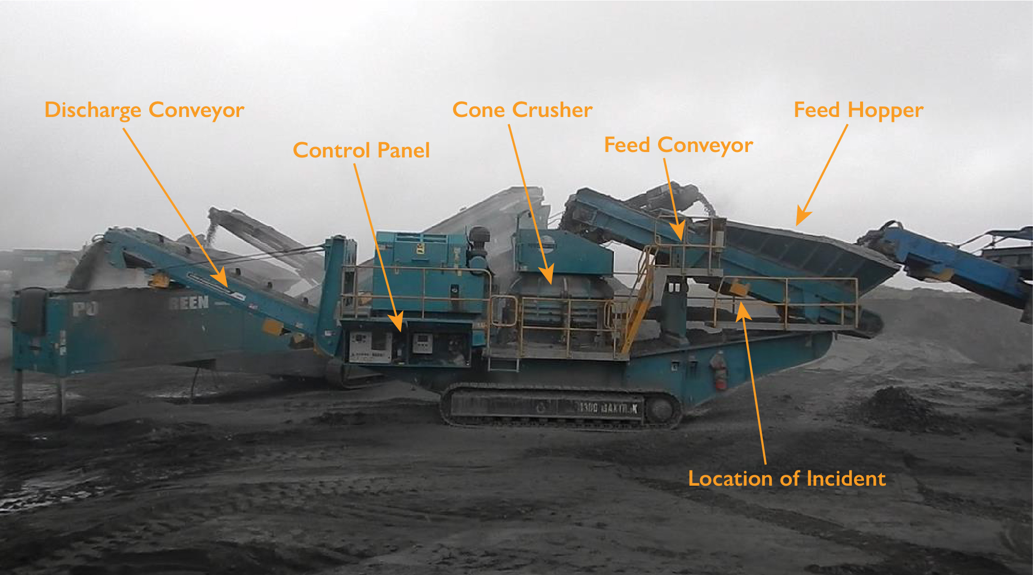 Photo of mining conveyor belt with labels of each part