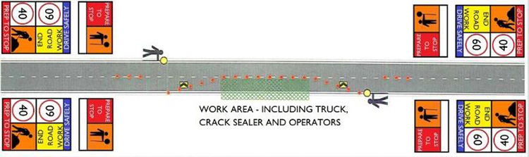 This image shows a diagram using symbols to explain the layout of a workplace. There is a road  running horizontally and in the centre of the image, with symbols showing traffic speed limits, men at work and workers.