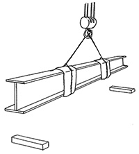 Illustration of a sling secured from a hook which is around a beam. This enables the beam to be lifted from the ground